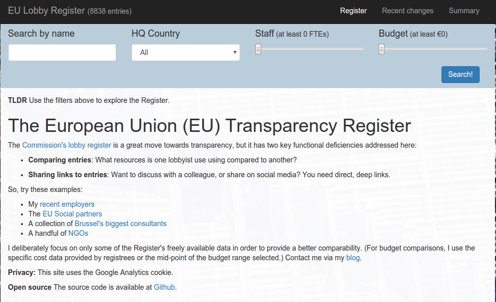 EU Transparency Register